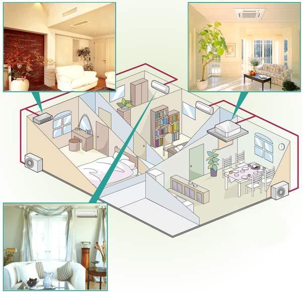 мульти сплит-система в доме с двумя наружными и четырьмя внутренними блоками