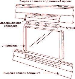 оформление окна с помощью J-профиля