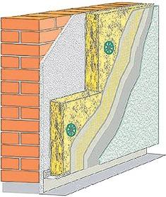 слой утеплителя снаружи стены
