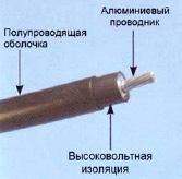 кабель для токоотвода