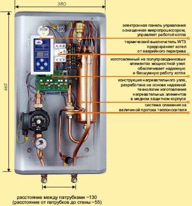 устройство электрического котла