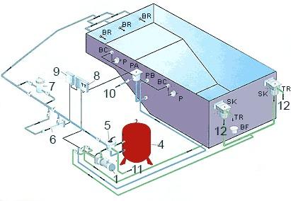 устройство системы фильтрации по скиммерной схеме