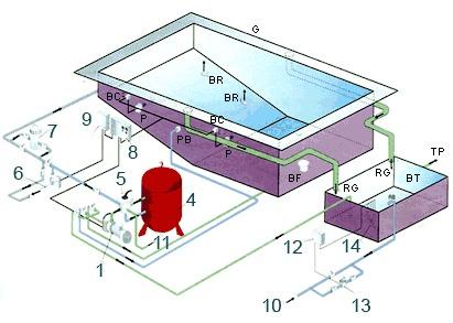 схема работы переливной системы очистки и подогрева воды