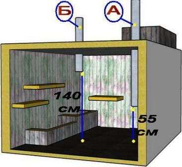 трубы приточной и вытяжной вентиляции в погребе