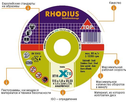 пример технического описания абразивного диска для болгарки