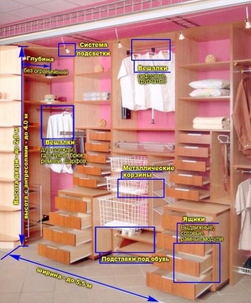 планировка будущего шкафа-купе