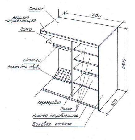 пример расчета параметров встроенного шкафа-купе