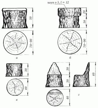 изготовление табурета и кресла на основе пенька
