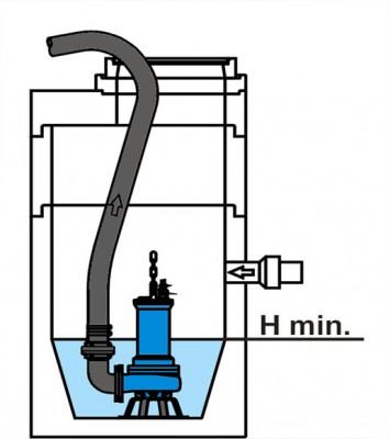 Установка насоса дренажного фекального в подвале начинается с того, что нужно выкопать неглубокий колодец.