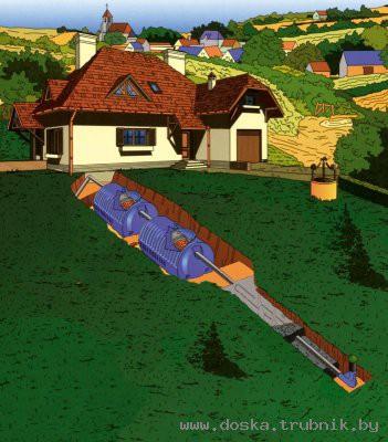 Автономная канализация для частного дома, септики фото 1.