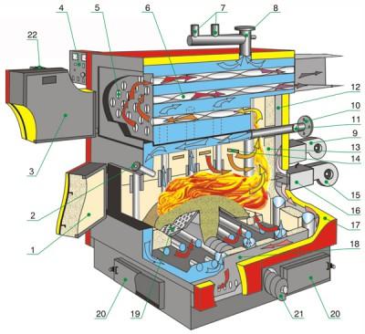 Газовые Котлы Soli Инструкция